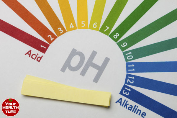 Acidic body ph