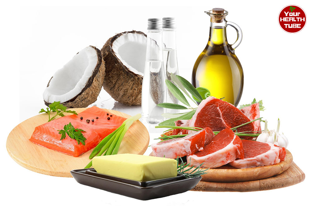 Complete Ketogenic Diet Food List 2021